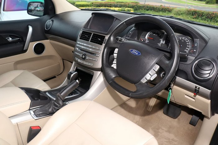 2012 Ford Territory Titanium SZ Four Wheel Drive Blue