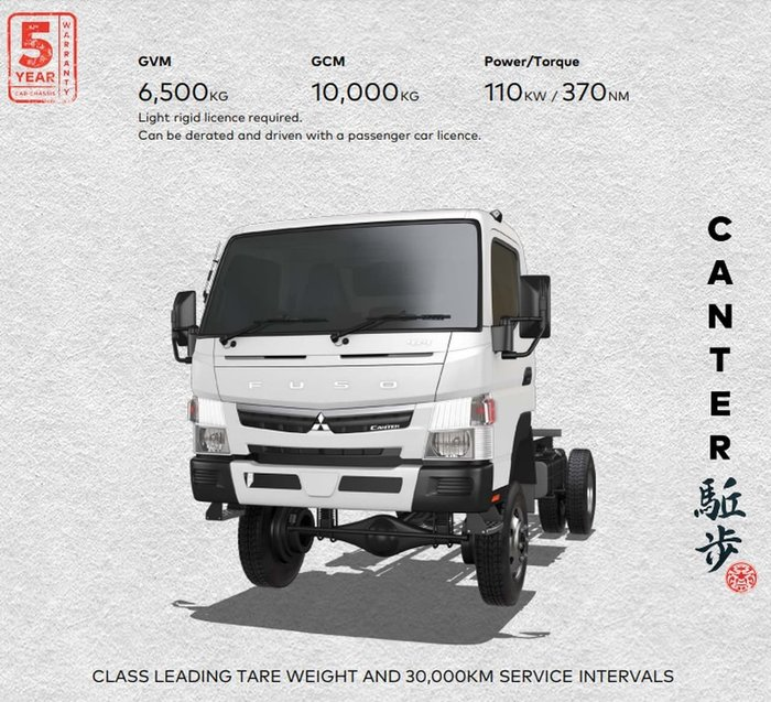 2019 FUSO 4X4 FG WIDE CAB MWB CANTER null null White