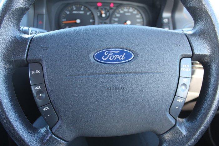 2010 Ford Territory TX SY MKII Grey