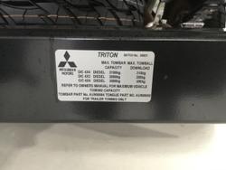 2017 Mitsubishi Triton GLS MQ MY17 4X4 Dual Range White